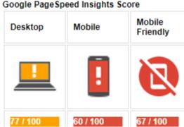 30 интересных для маркетолога расширений Google Chrome